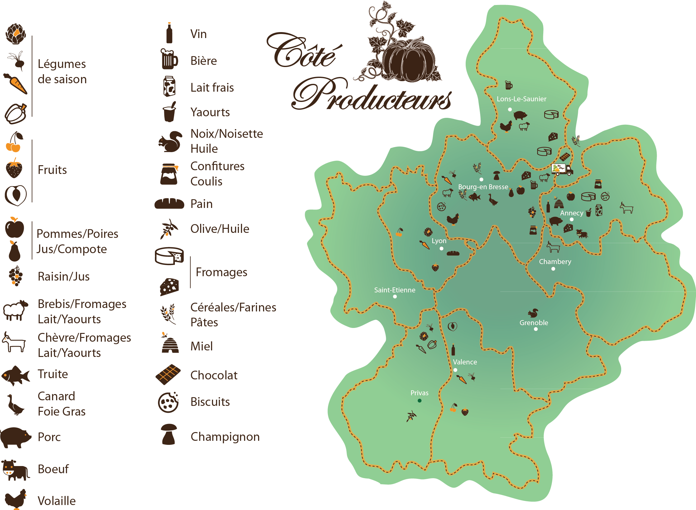 Carte producteur 2
